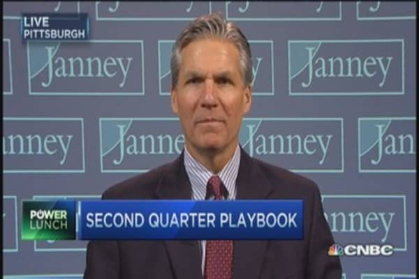 2nd quarter playbook: MCD & GE
