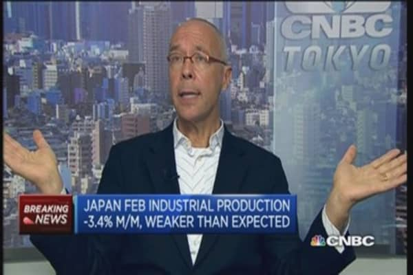 Reading Japan's February industrial production