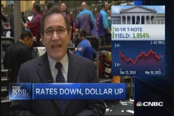 Santelli: Rates down, dollar up