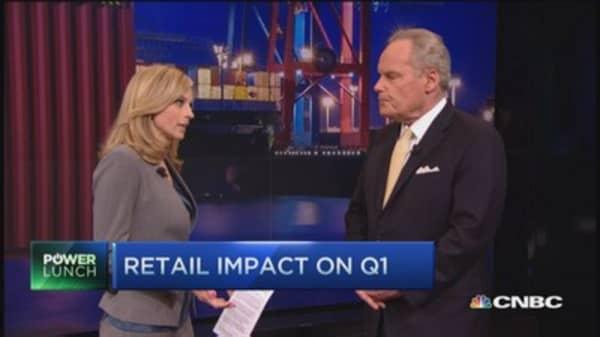 Retail impact on Q1