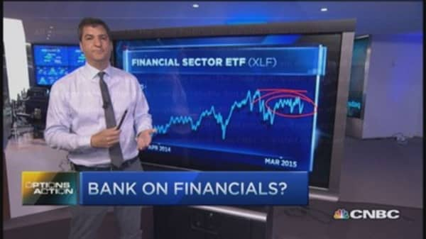 Options Action: Bank on financials?
