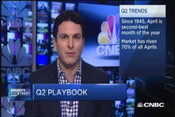 Q2 playbook: Trends and expectations