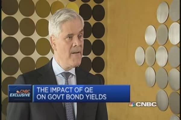 Bundesbank's view on ECB's QE