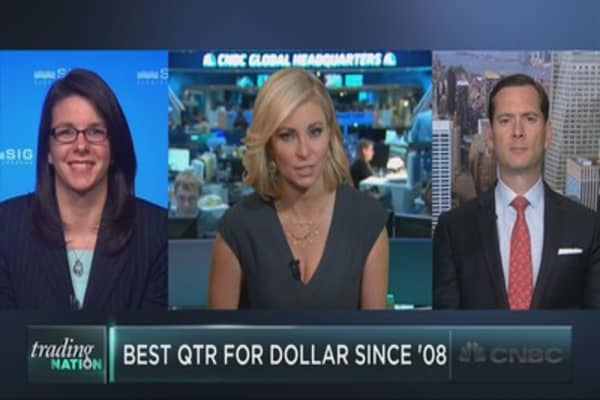 US dollar soars in Q1