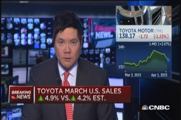 Toyota March US sales