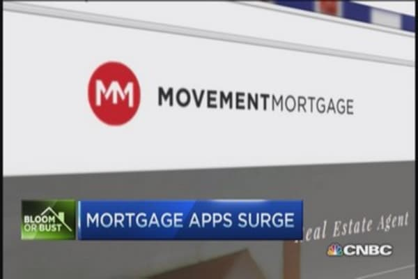 Mortgage apps surge