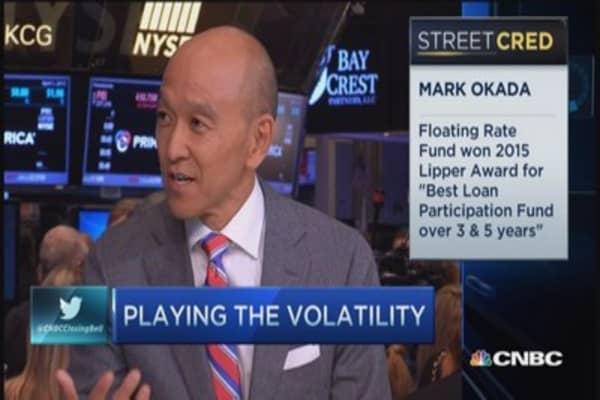 Highland Capital CIO's ongoing volatility warning