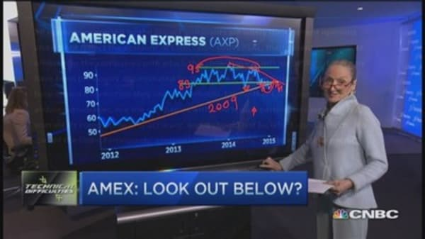 Yamada: Trouble ahead for AmEx?