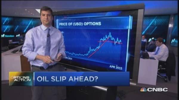 Options Action: Oil slip ahead?