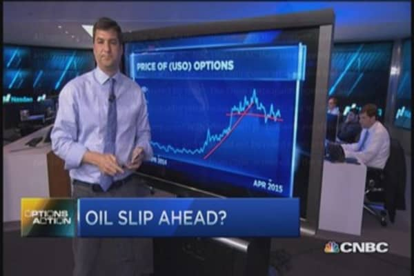 Heating oil options trading