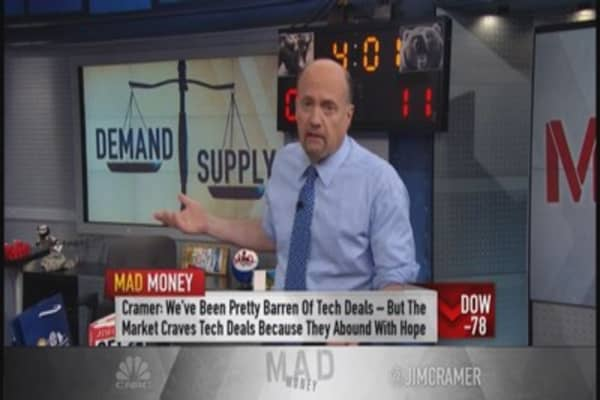 Cramer: Supply enemy of bull market