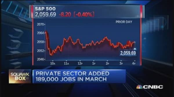 Markets churning over Fed and earnings: Analyst
