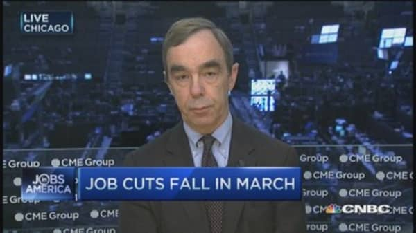 Job cuts down 27% in March: Challenger