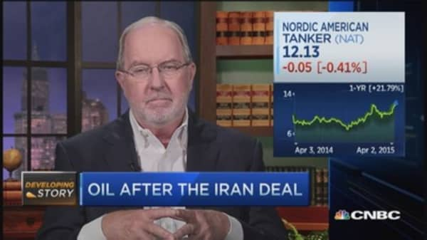 Oil: Impact of Iran deal