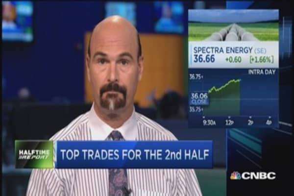 Top trades for the 2nd half: Housing & jobs