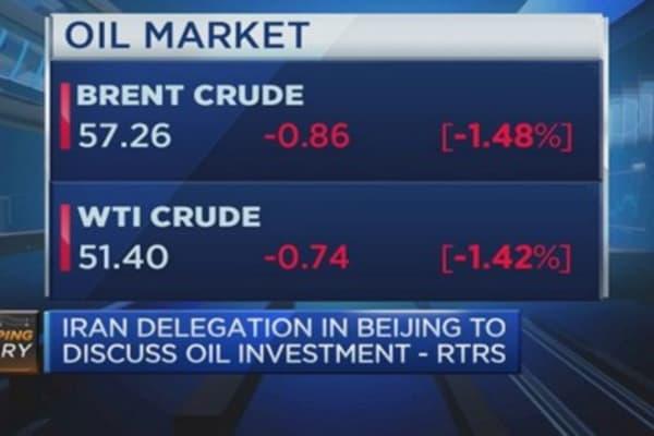 The prospect of Iran's oil
