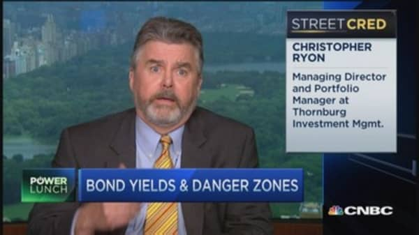 US market danger zones