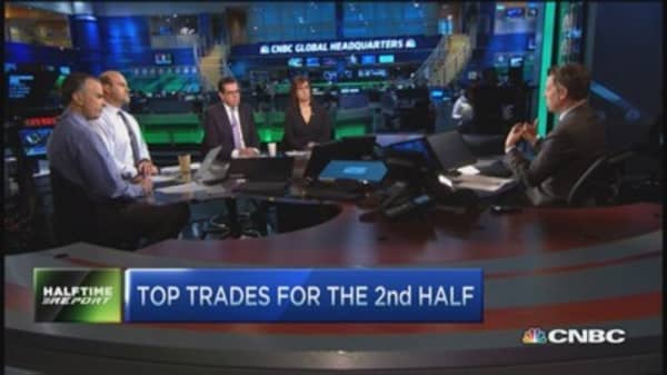 Top trades for the 2nd half: BX, XLF, MYL & more