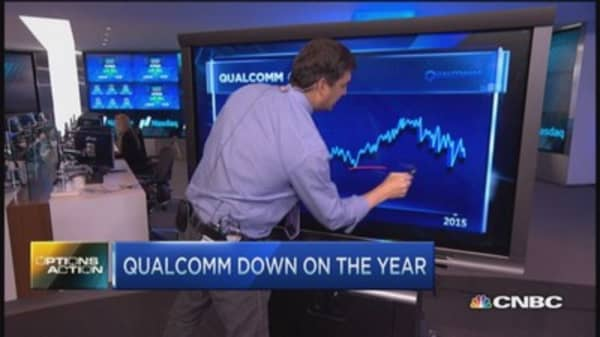 Options Action: Is Qualcomm's selloff over?