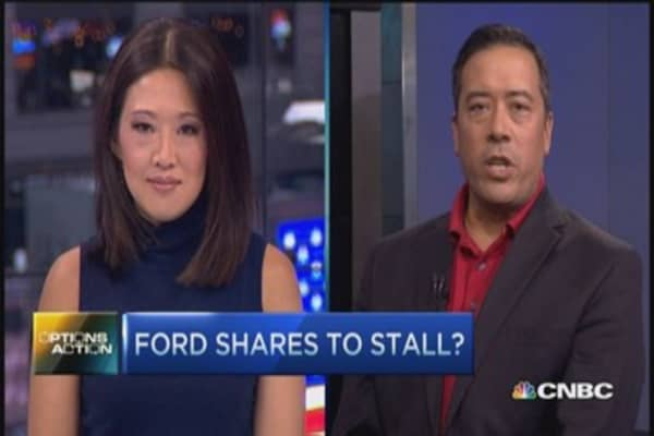 Options Action: Traders see Ford lower