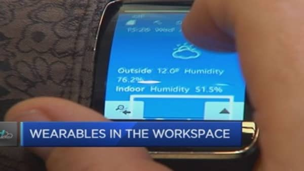 Wearables in the workspace