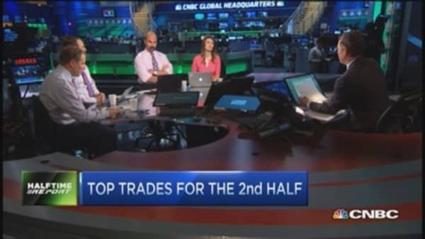 Top trades for the 2nd half: Financials