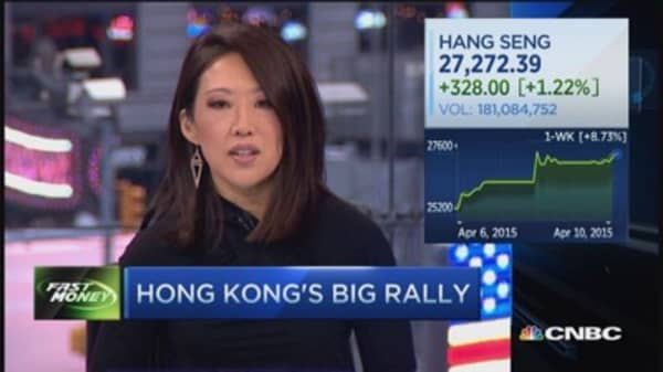 Can the China rally last?