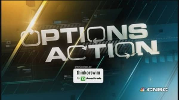 Options Action: GE rally ahead?