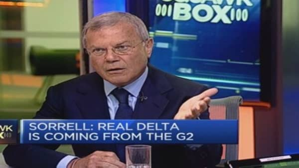Hope for European pick-up by 2017: Sorrell