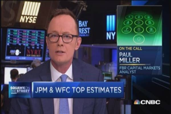 JPM & WFC: Wells Fargo is better investment: Analyst
