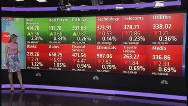 Europe shares end lower after earnings; Alcatel surges 15%