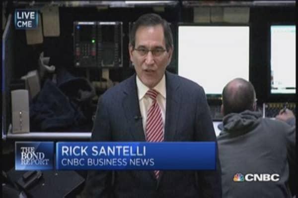 Santelli: Dollar index hit hard; euro up