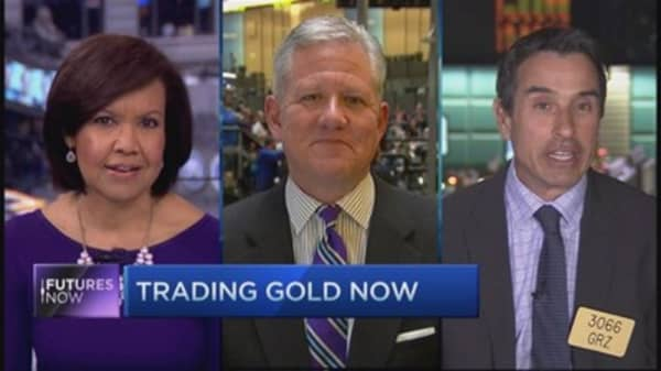 Trading Gold's next move