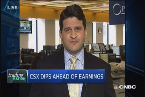 Trading Nation: CSX dips ahead of earnings