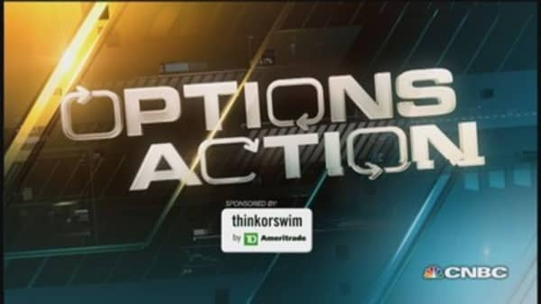 Options Action: Foxy rally?