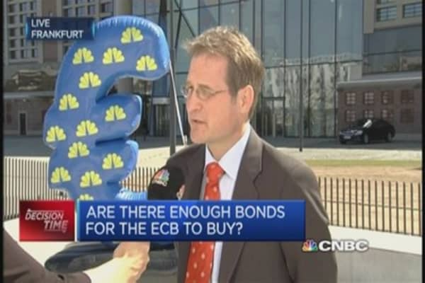 Will the ECB run out of bonds to buy?