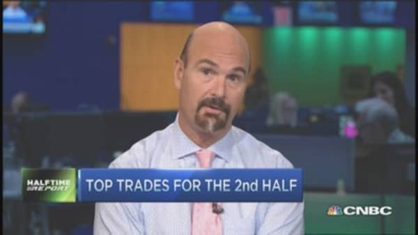 Top trades for the 2nd half: INTC, GS, BAC