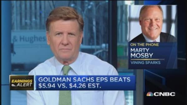 Goldman reports quarterly results