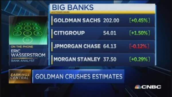 What's ahead for big banks?
