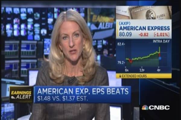 American Express beats on bottom line