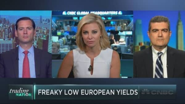 What low European yields mean for US stocks