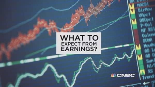 What to expect from earnings