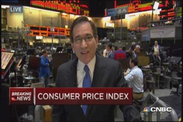 March CPI up 0.2%