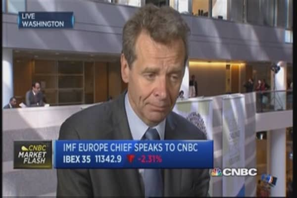 IMF: We expect to be paid on time