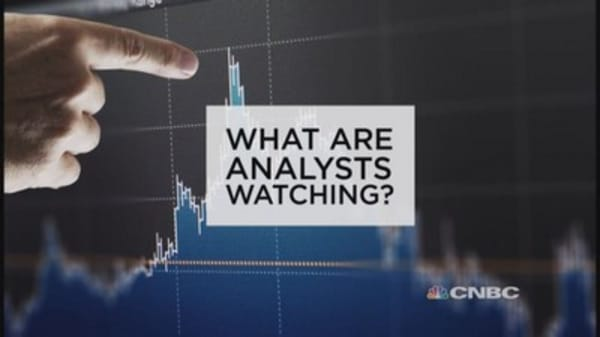 What are analysts watching?