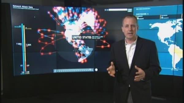 IBM cybersecurity