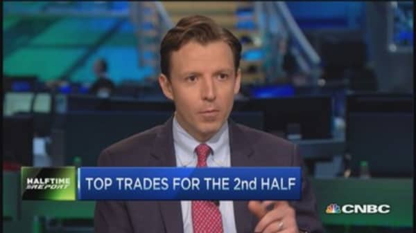 How to trade this week's earnings