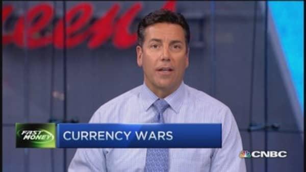Dollar's impact on global stocks