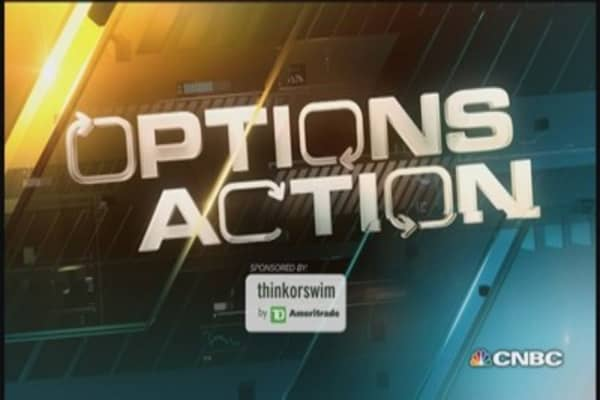Options Action: More upside for MSFT?