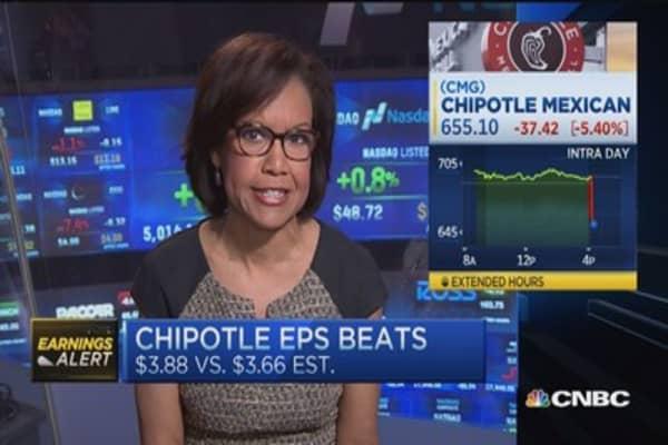 Chipotle misses on revenue